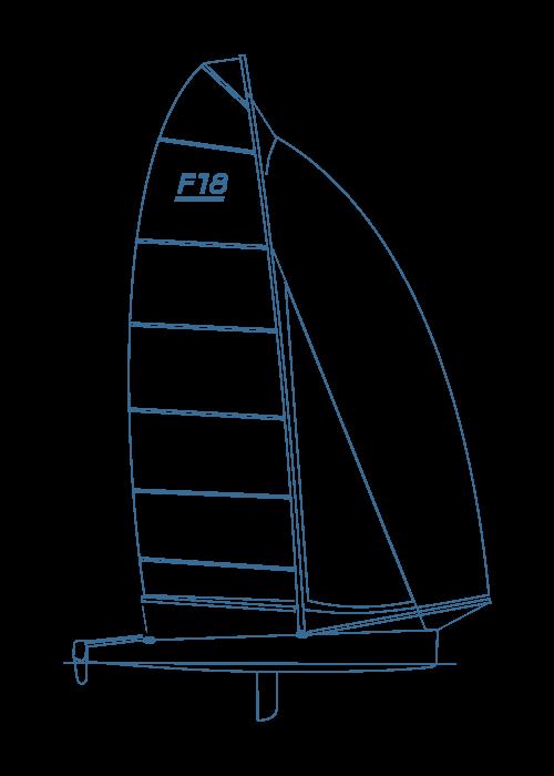 clase_F18_esquema