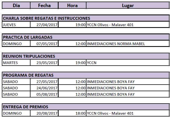 Cronograma Campeonato Femenino PHRF 2017