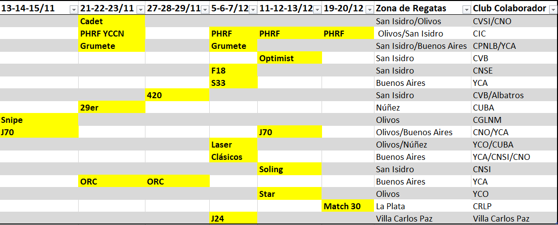 Entrenamientos Grupales FAY - Calendario Oficial